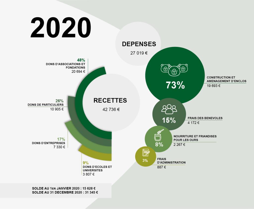 2020 FR